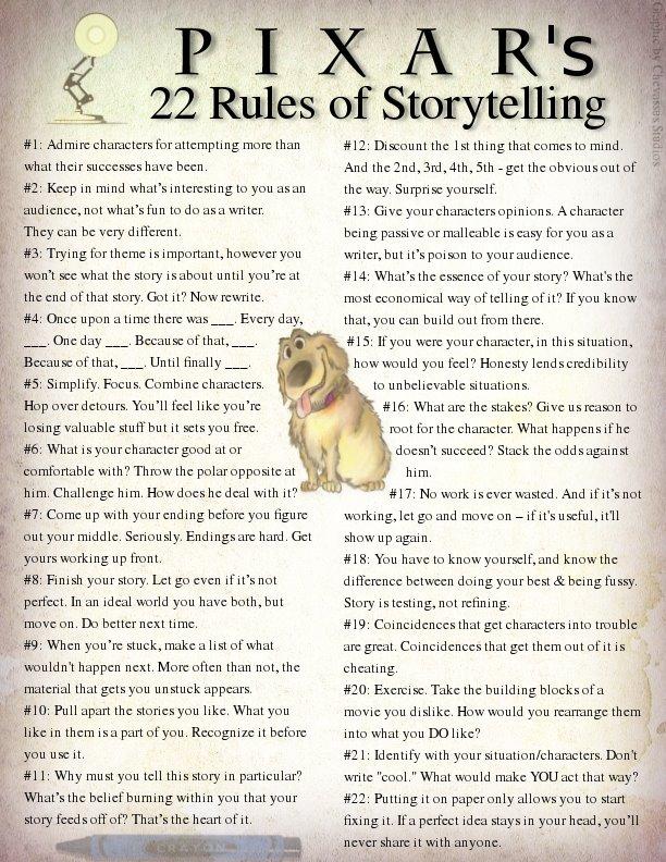 Pixar's Rules